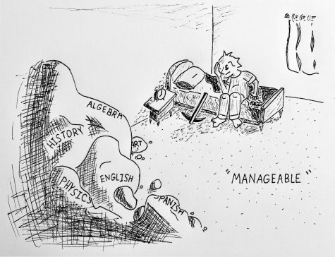 Editorial Cartoon: Manageable